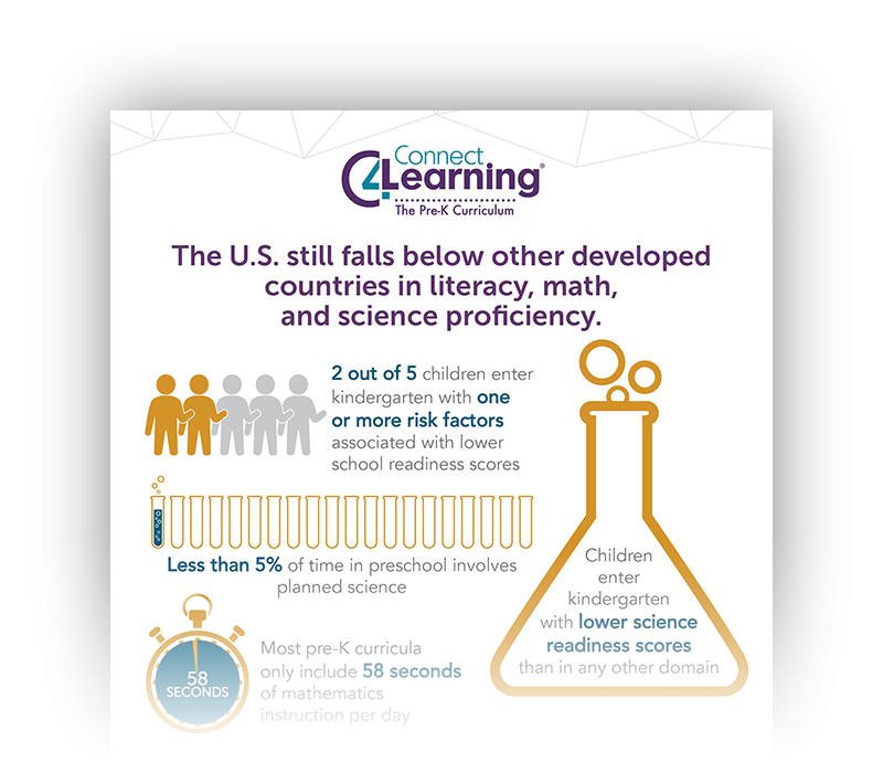 C4L Infographic